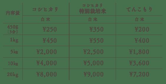 price_hakumai